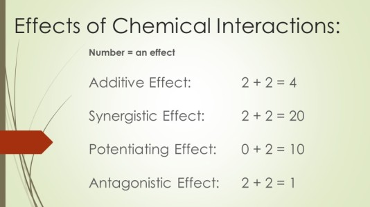 effects-of-chemical-interactions